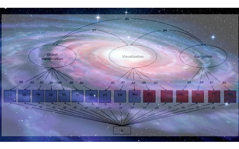 Avaruus on yksiulotteinen